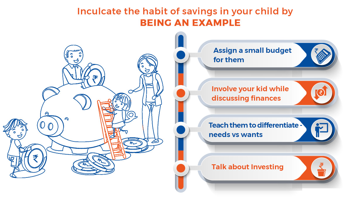 How can you inculcate the value of savings in today's children?